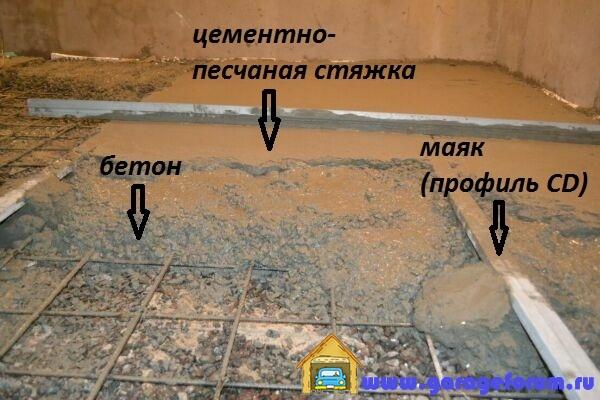 tsementno-peschanaya-styazhka.jpg